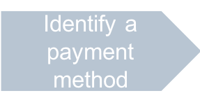 ../../_images/order-sequence-payment.png